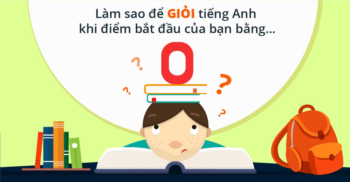 Làm sao để giỏi tiếng Anh khi bắt đầu của bạn bằng KHÔNG (Zero)?
